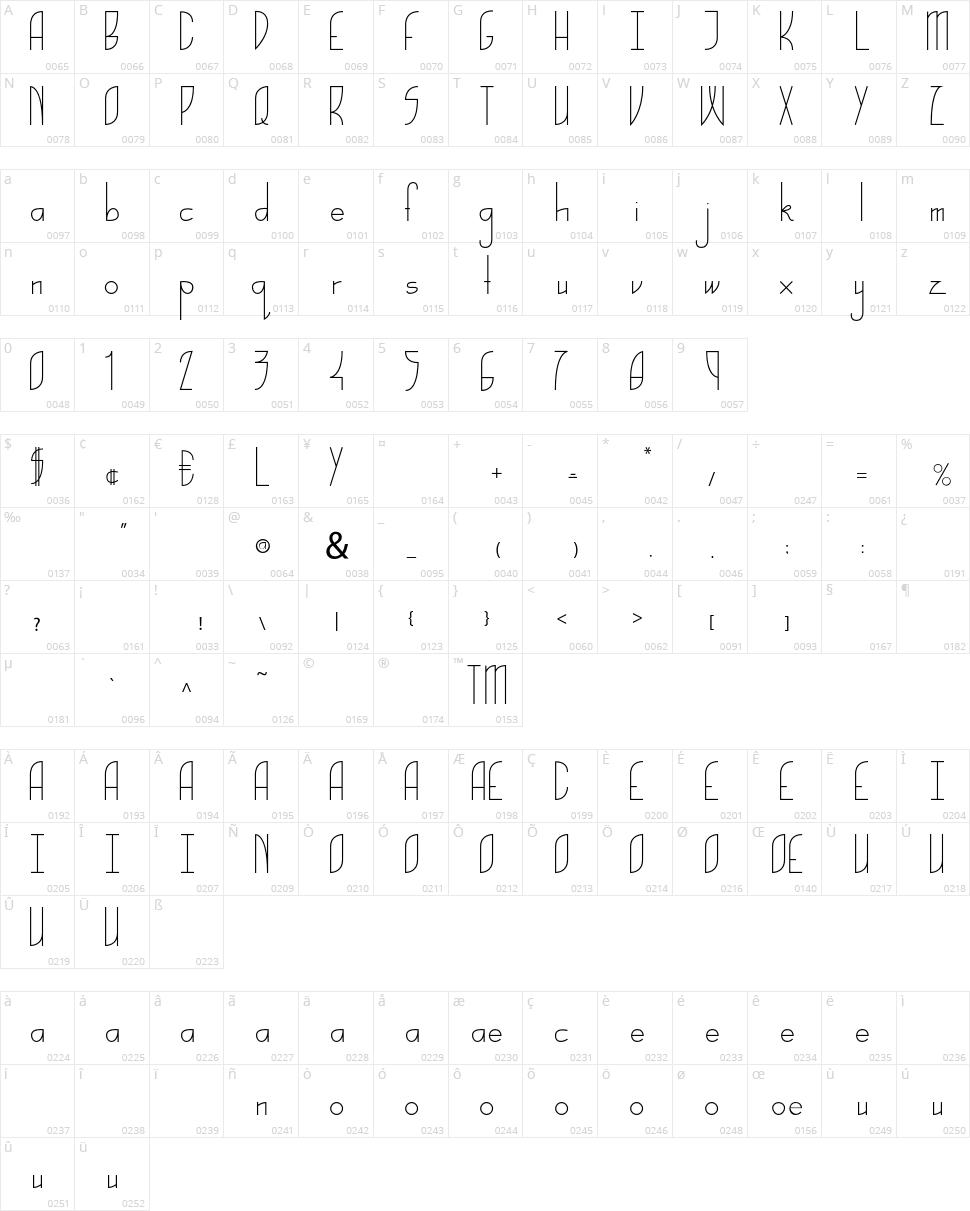 Belle Font Nouveau Character Map