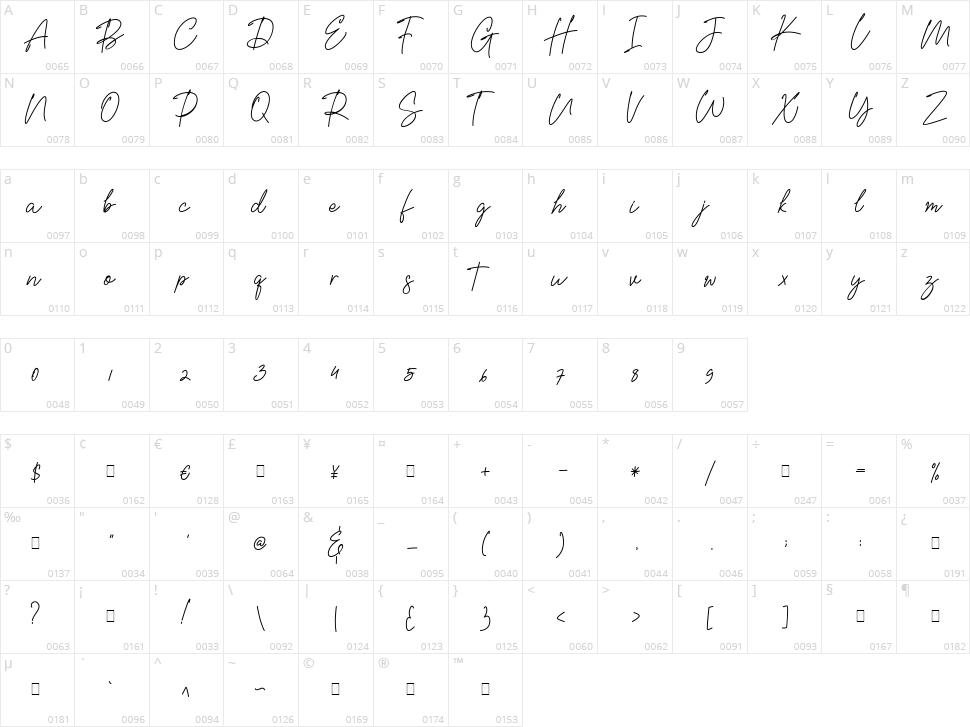 Bellisya Signature Character Map