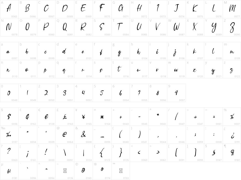 Bellmetta Character Map
