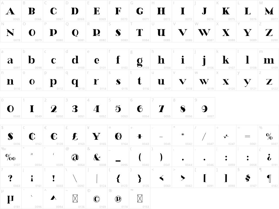 Bellmoco Handcola Character Map