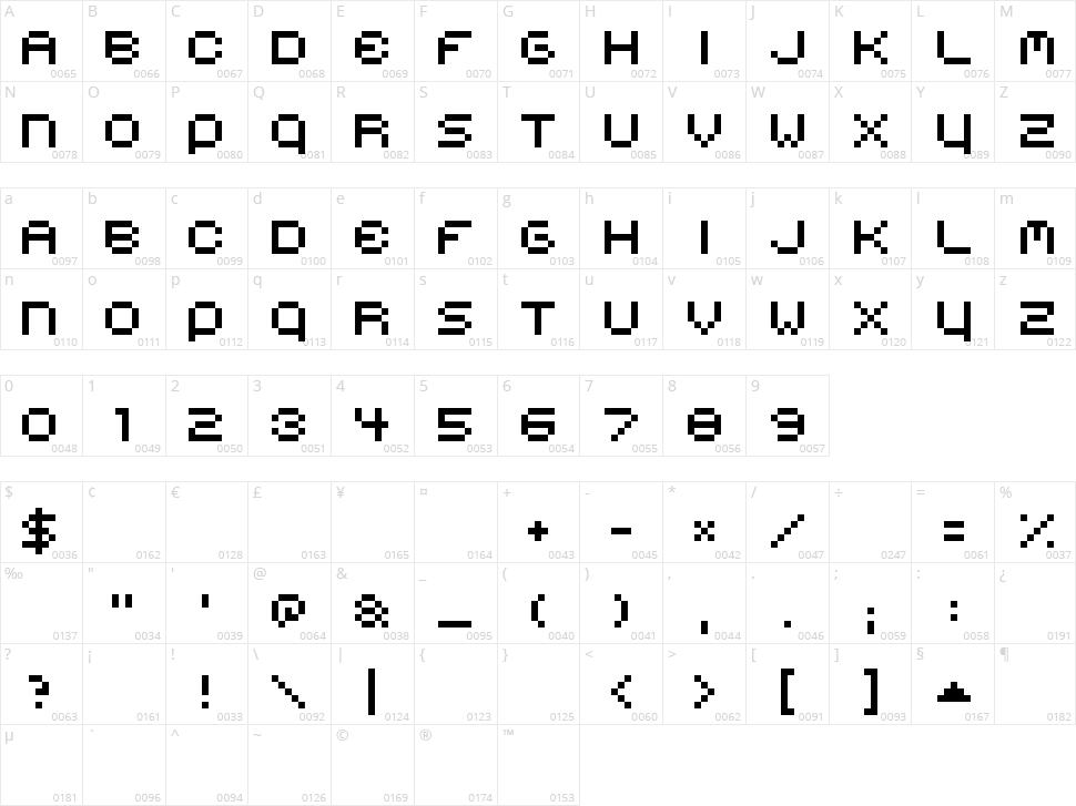Belmongo Character Map