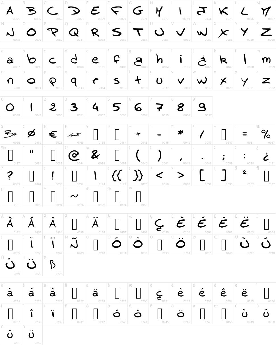 Ben Brousseau Character Map