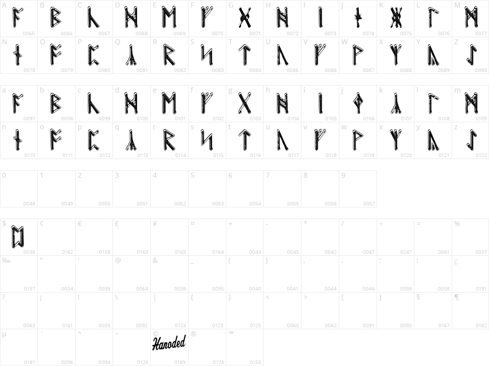 Beowulf Runic Character Map