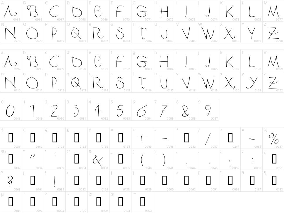 Berger & Berger Caps Character Map
