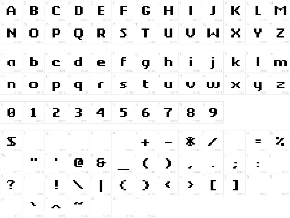 Berkelium Bitmap Character Map