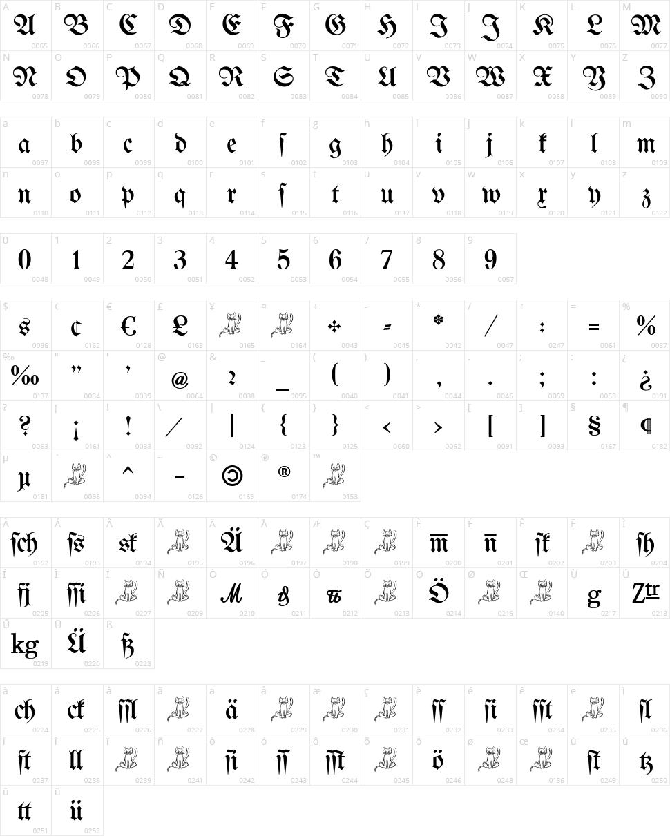Bertholdr Mainzer Fraktur Character Map