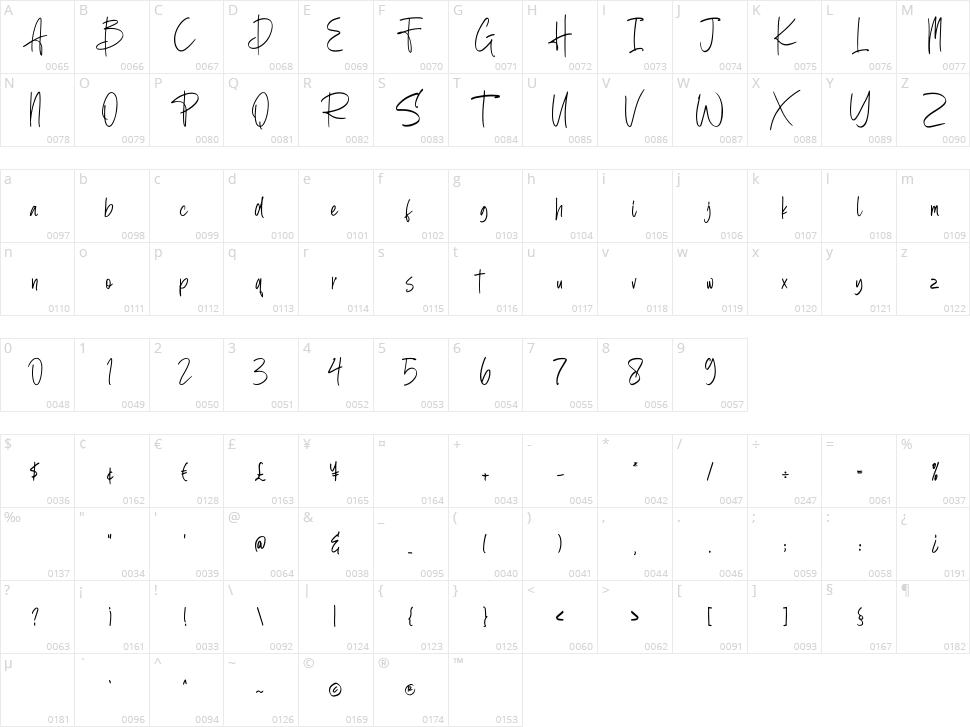 Berthusen Character Map