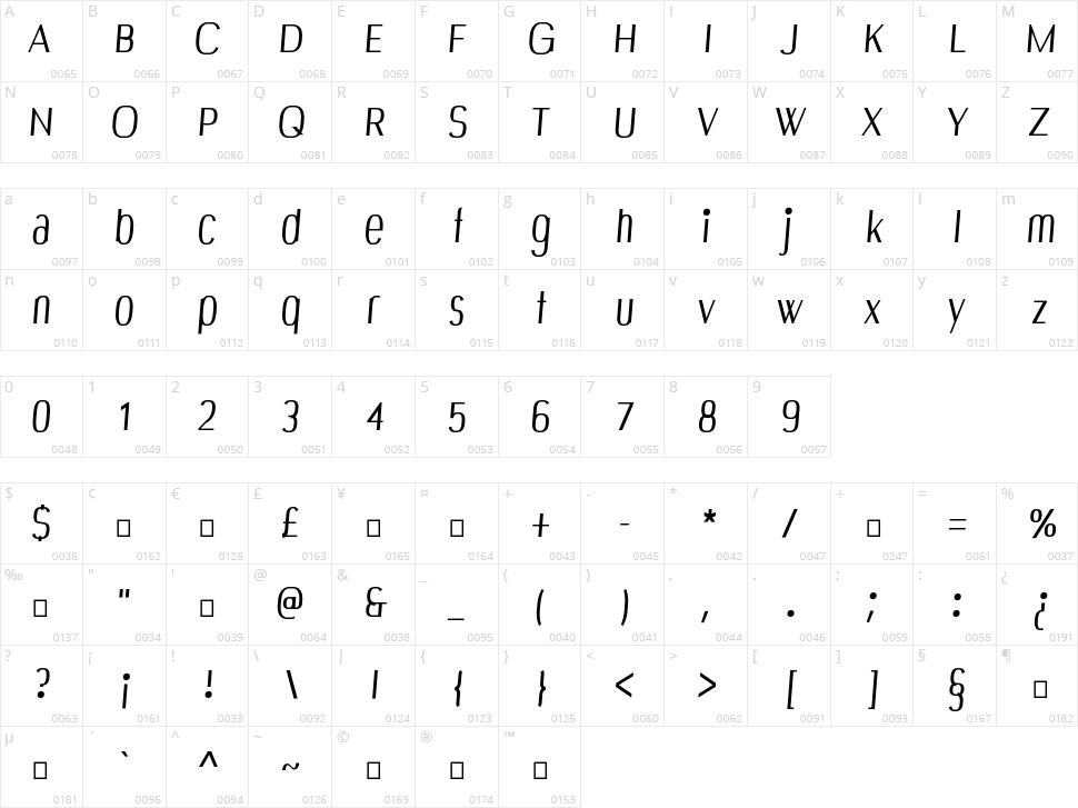 Bespoke Character Map