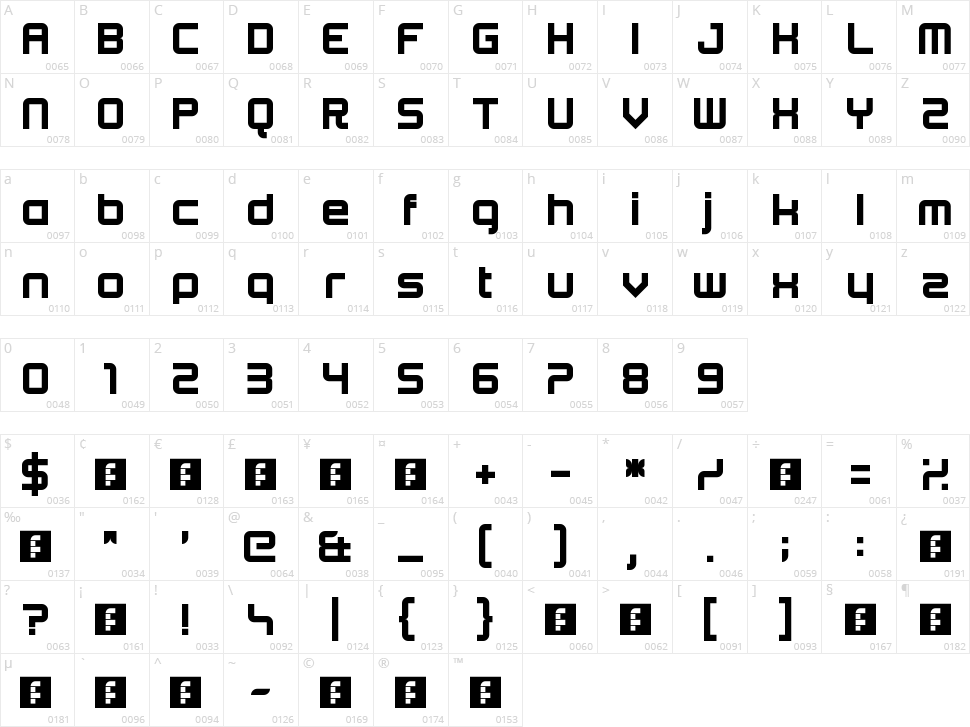 Beta Character Map