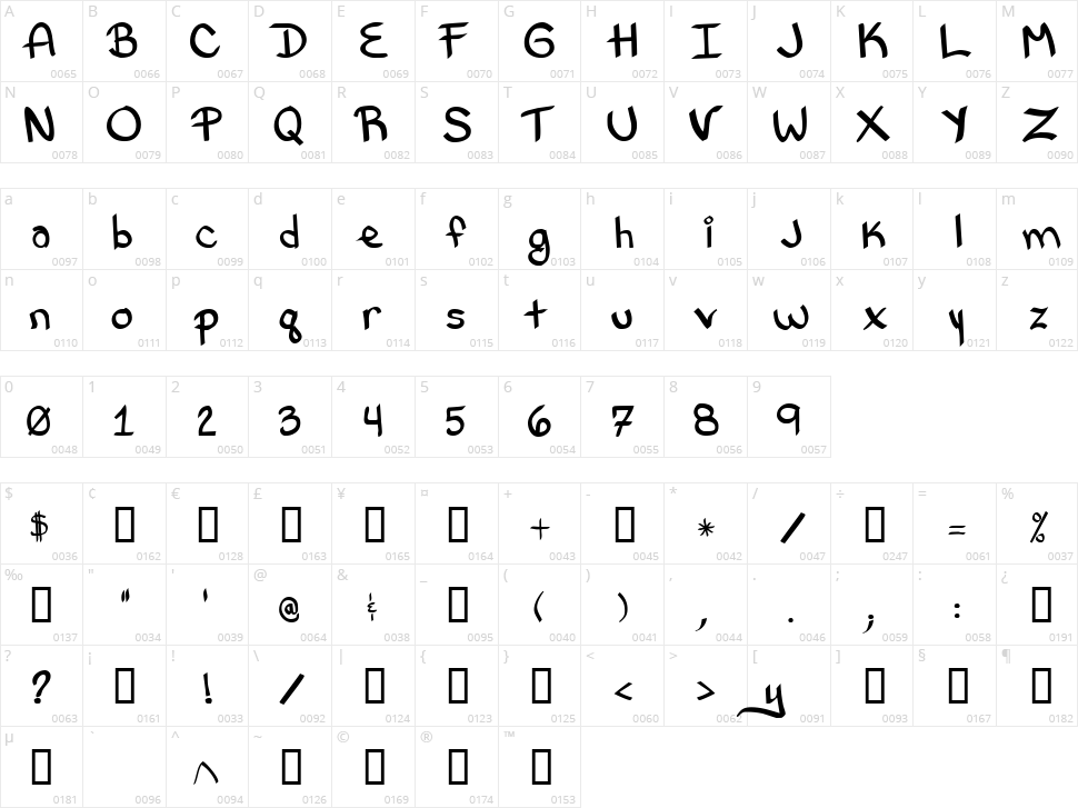 Bethany Style Letters Character Map