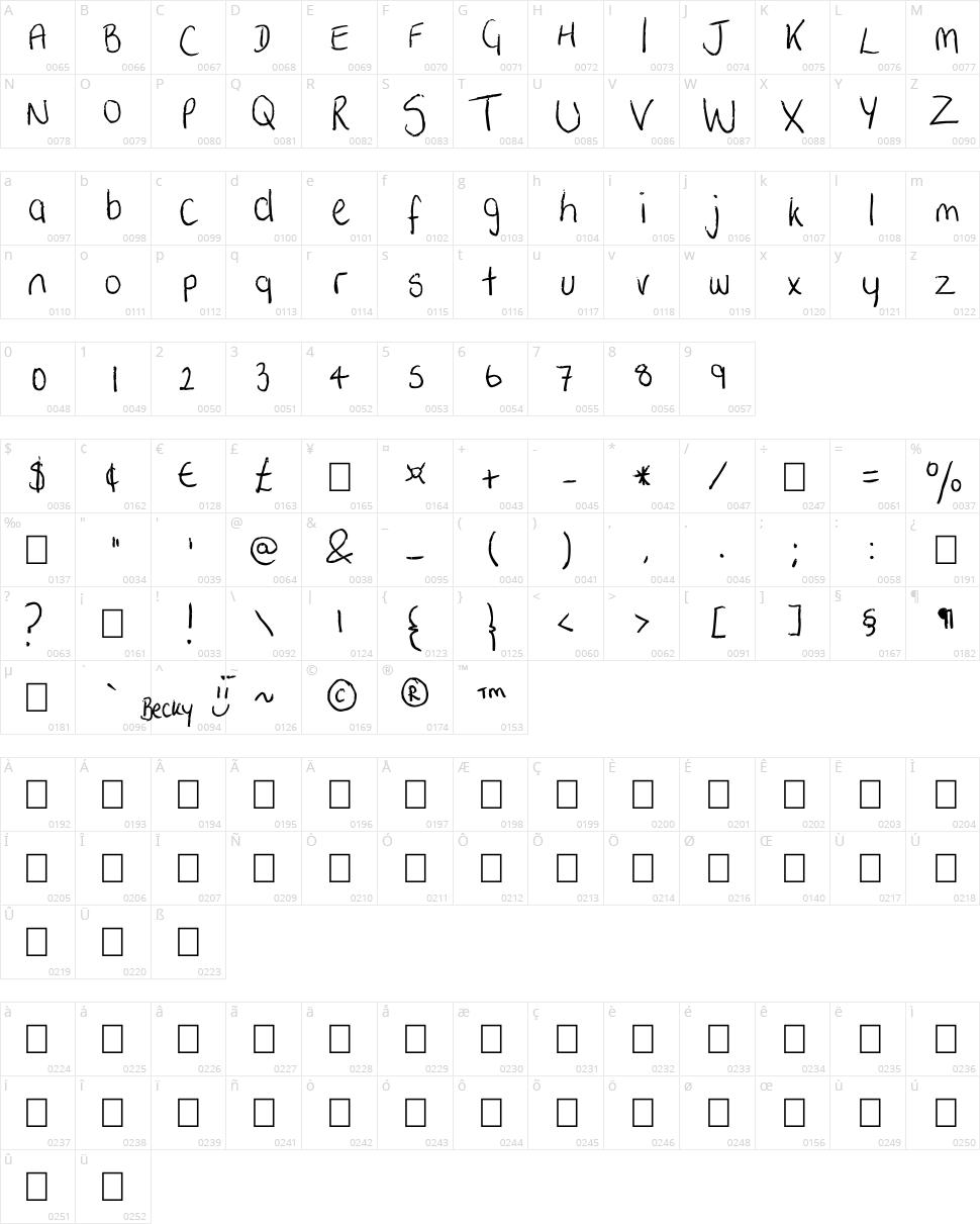 Betsilicious Character Map