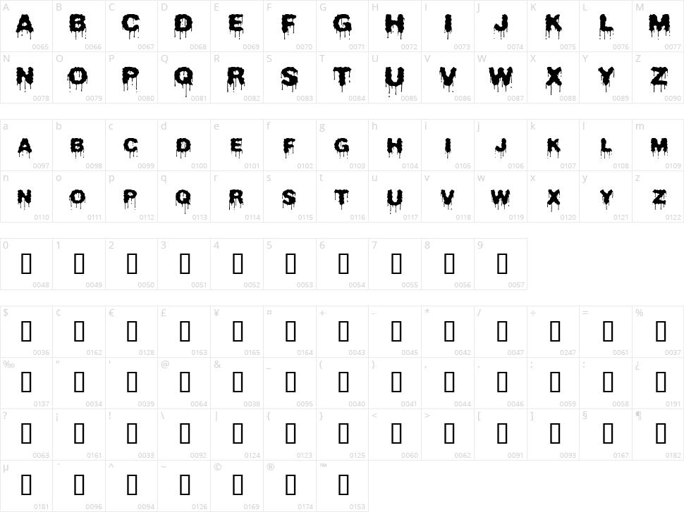 Beurk Character Map
