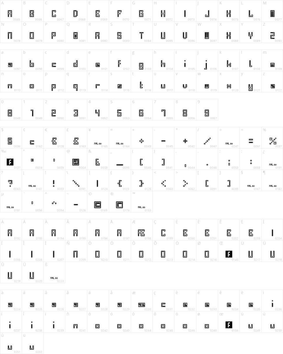 Bevel Fifteen Character Map