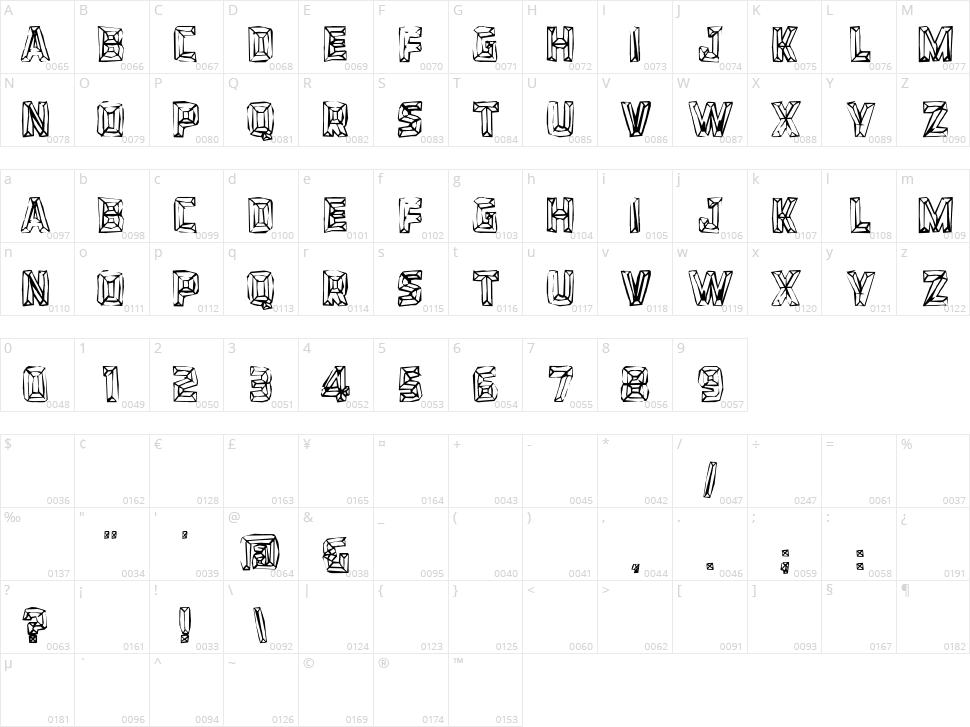 Bevel Hands Character Map