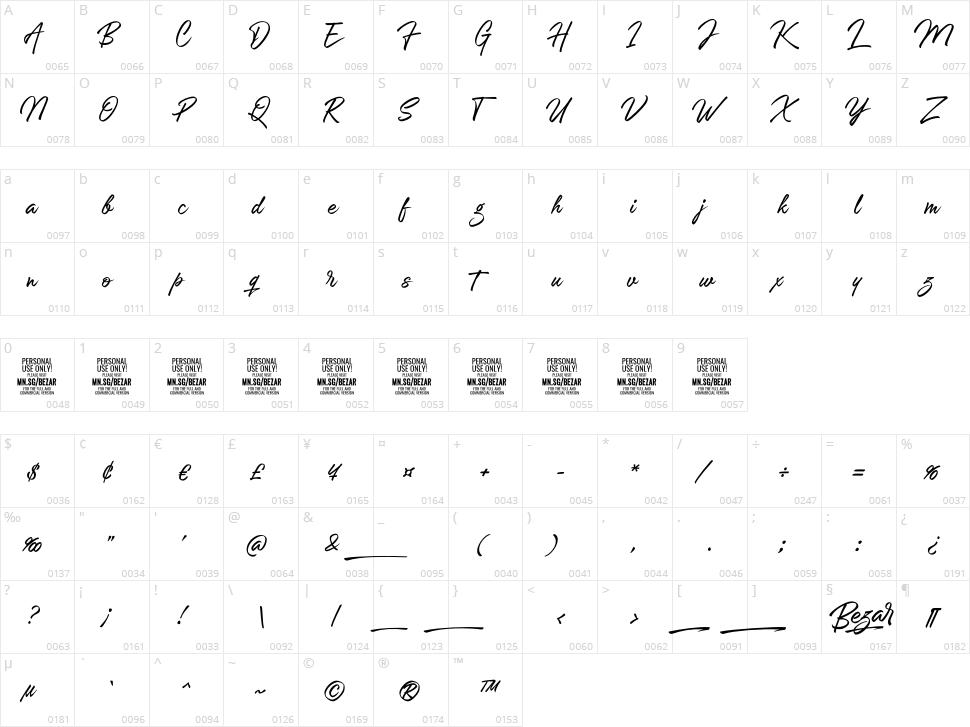 Bezar Character Map