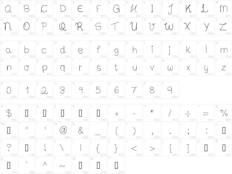 Bibs First Handwrite Character Map