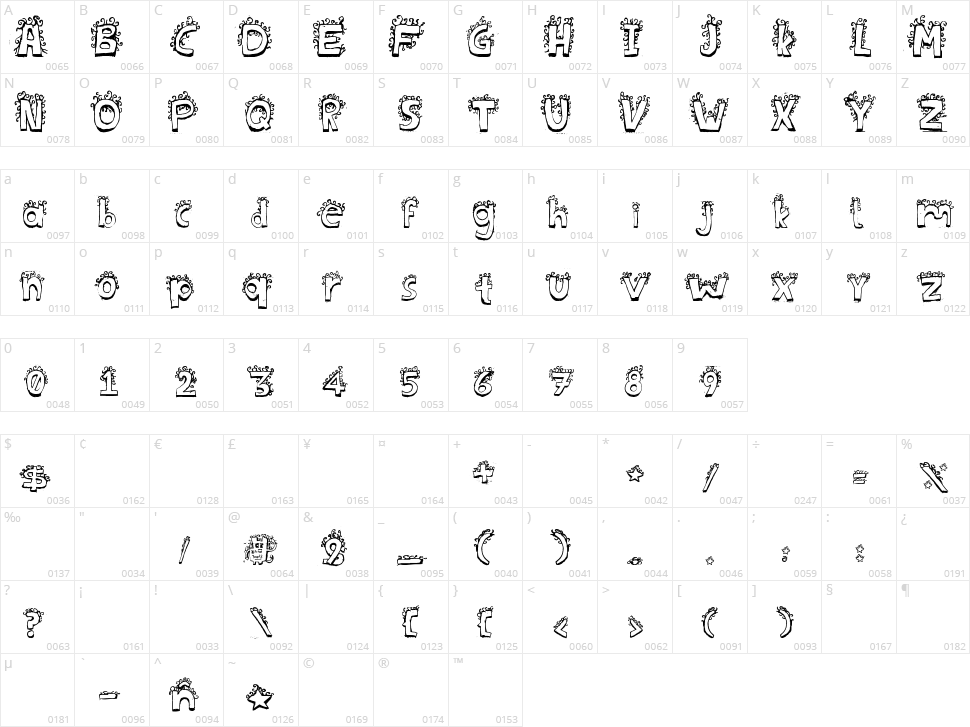 Bicho Character Map