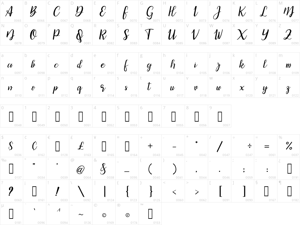Bicillesta Character Map
