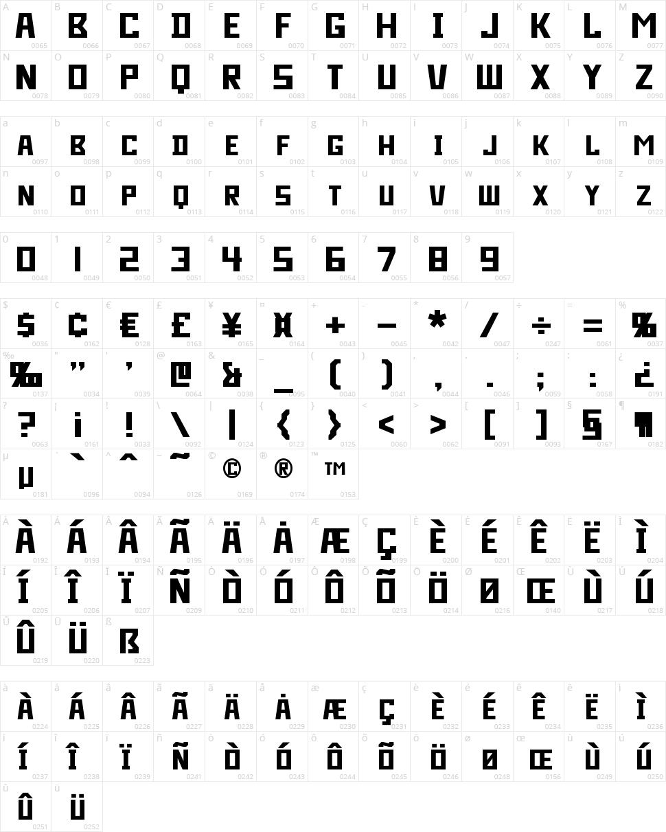 Bidan Character Map