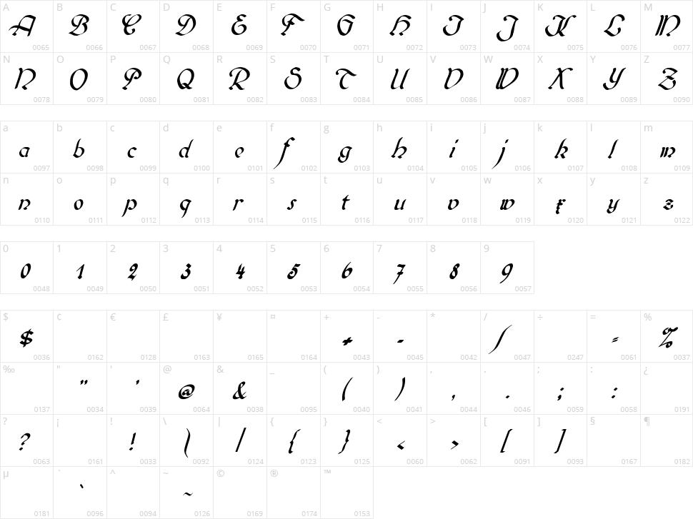 Biedermeier Kursiv Character Map