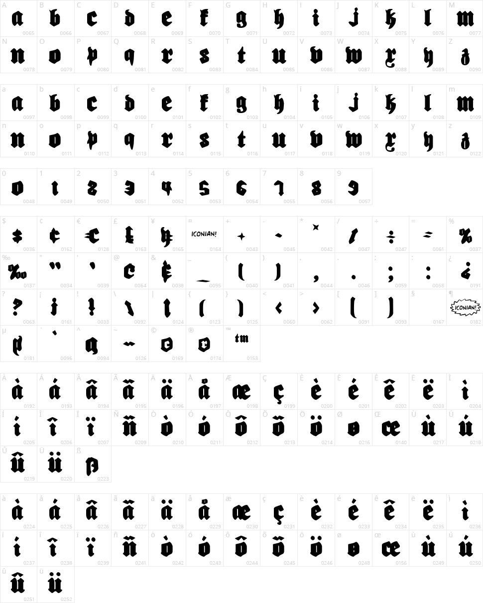 Biergarten Character Map