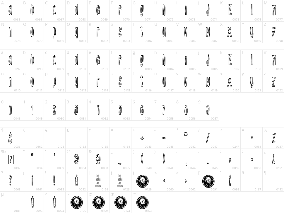 Big Junkie Joe Character Map