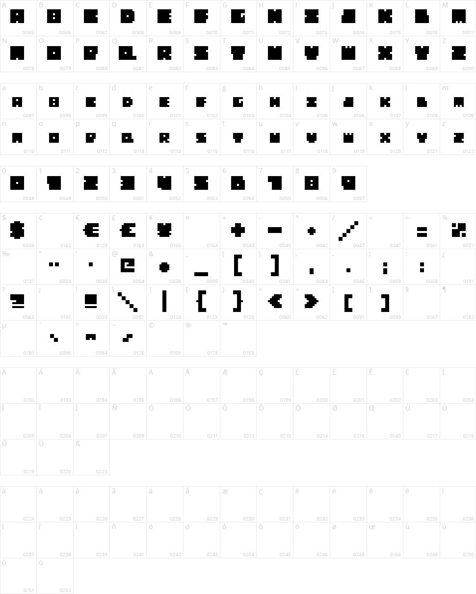Big Bad Blocks Character Map