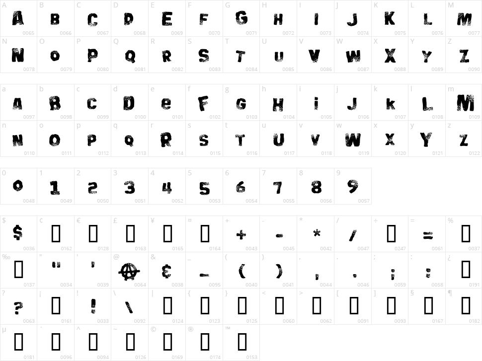 Big Bloke BB Character Map