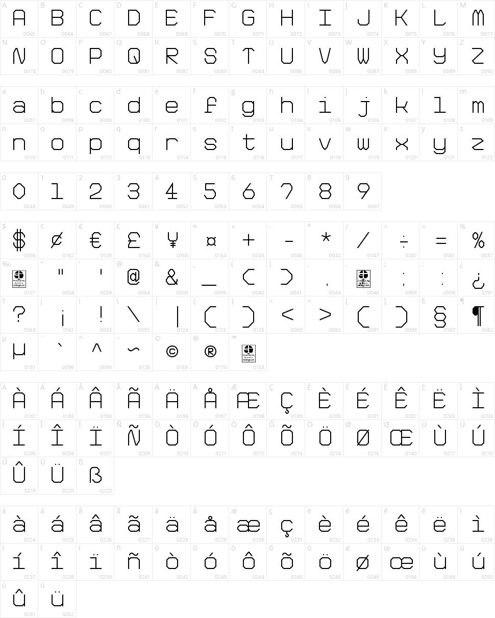 Big Pixel Character Map
