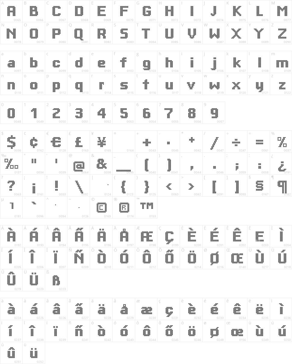 Bigdots Character Map