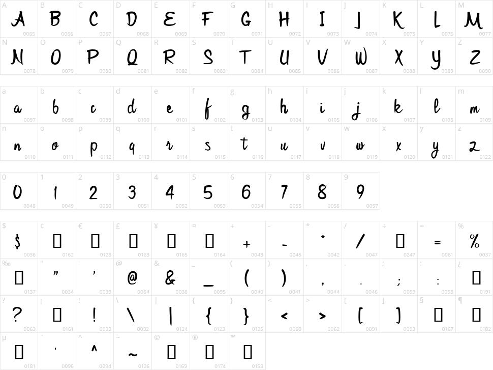Bijak Script Character Map