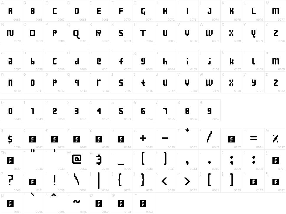 Bikang Struck Character Map