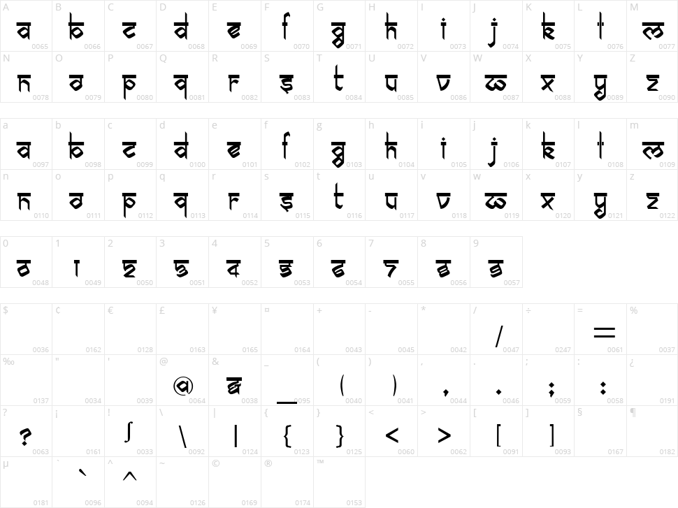 Biling Mi Marathi Character Map