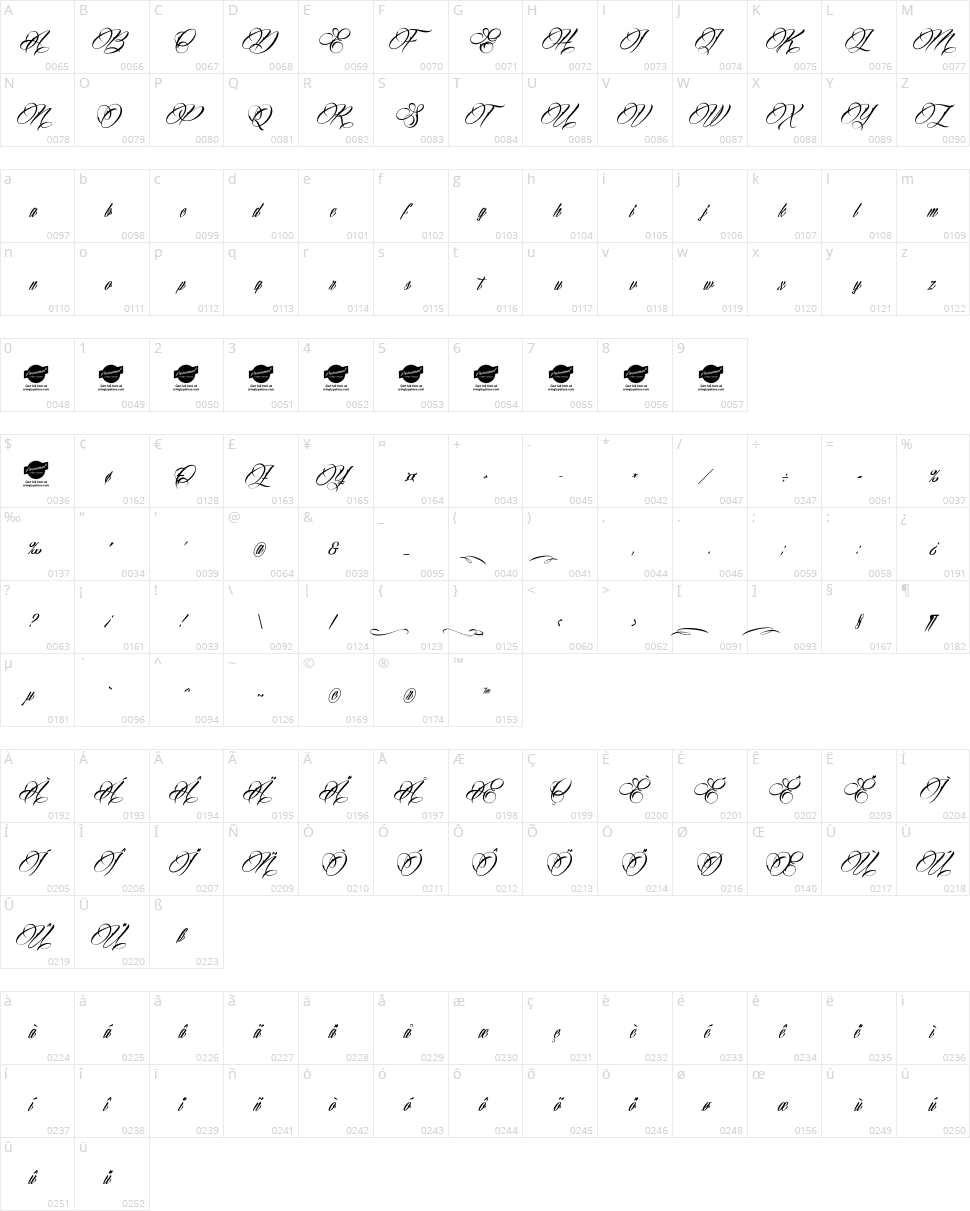 Billion Stars Character Map