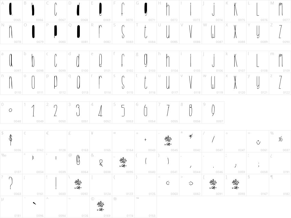 BillyBop MinusKuli Character Map