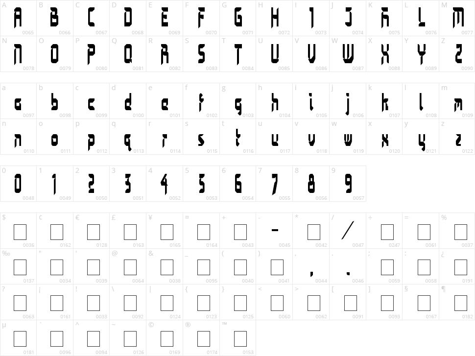 Bimasakti Character Map