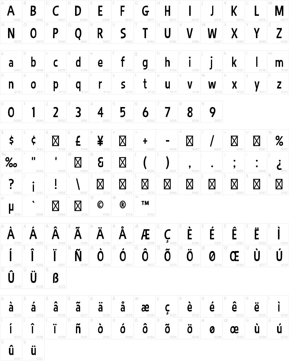 Bimbo JVE Character Map