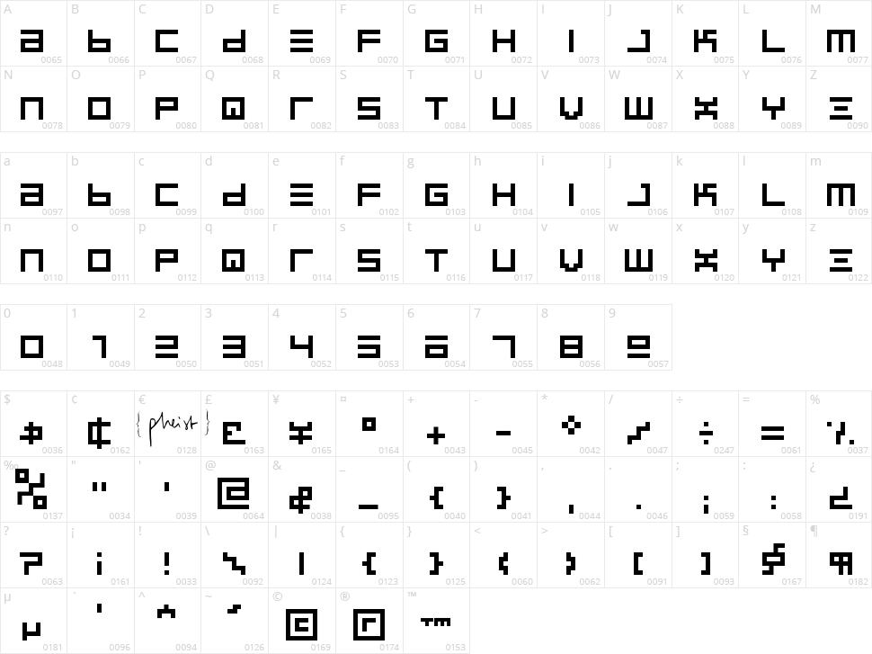 Bin Character Map