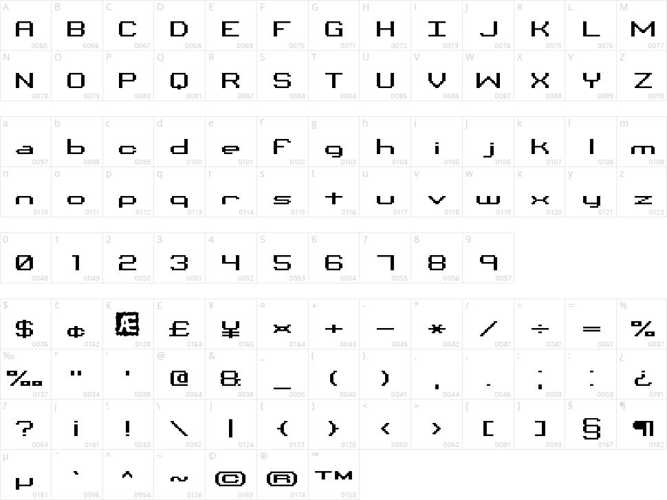 Binary Character Map