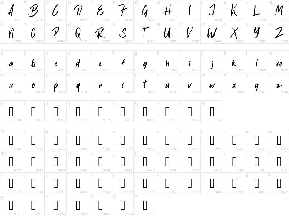 Bintale Character Map