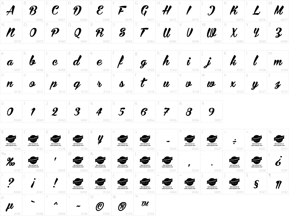Bira Character Map