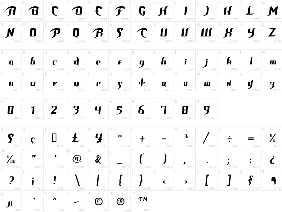 Unofficial BoP Font Character Map