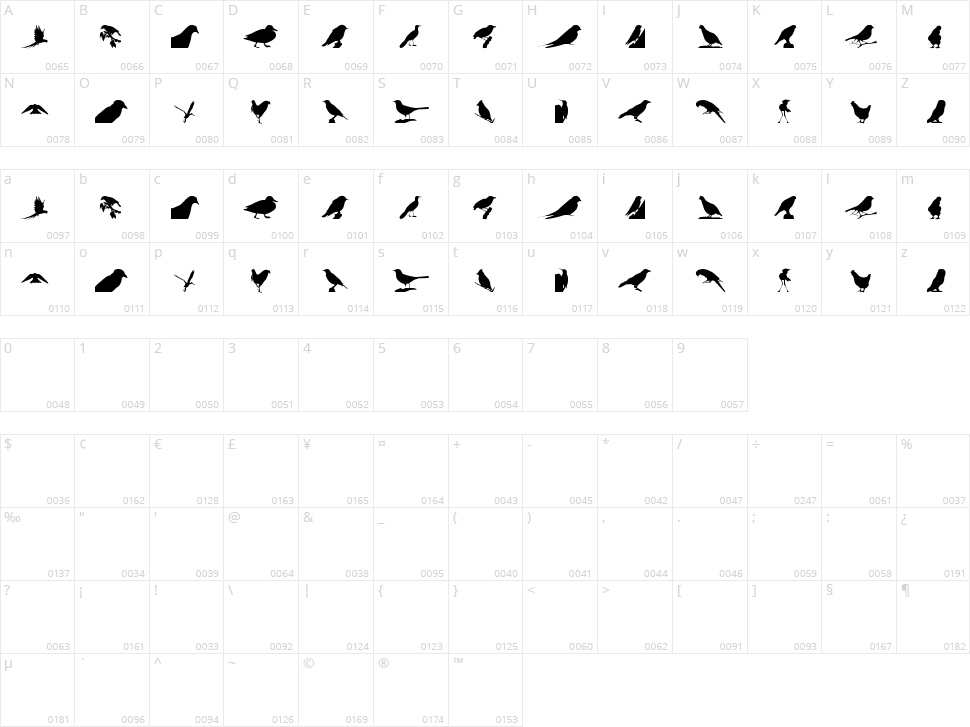 Birds TFB Character Map