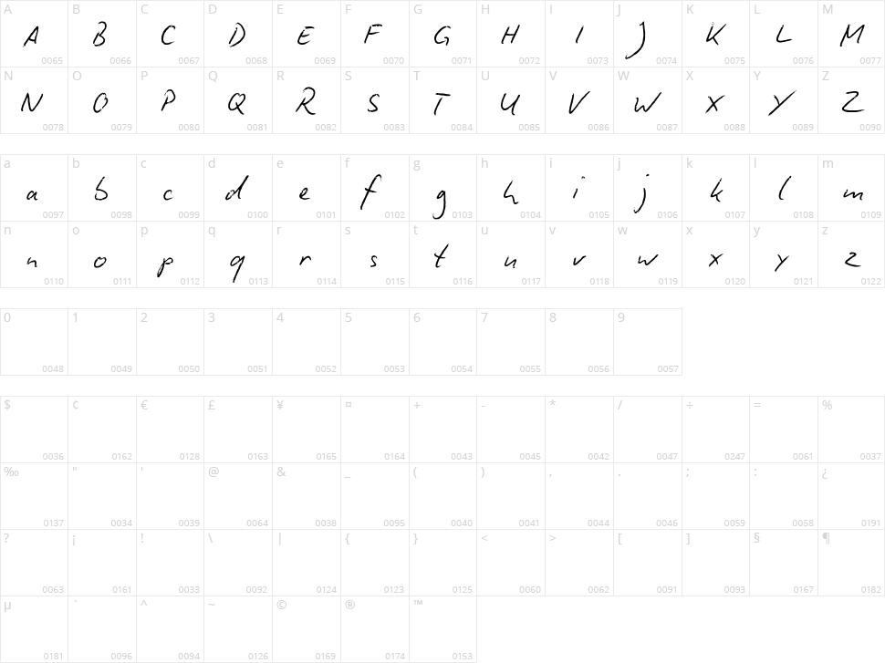 Biro Script Character Map