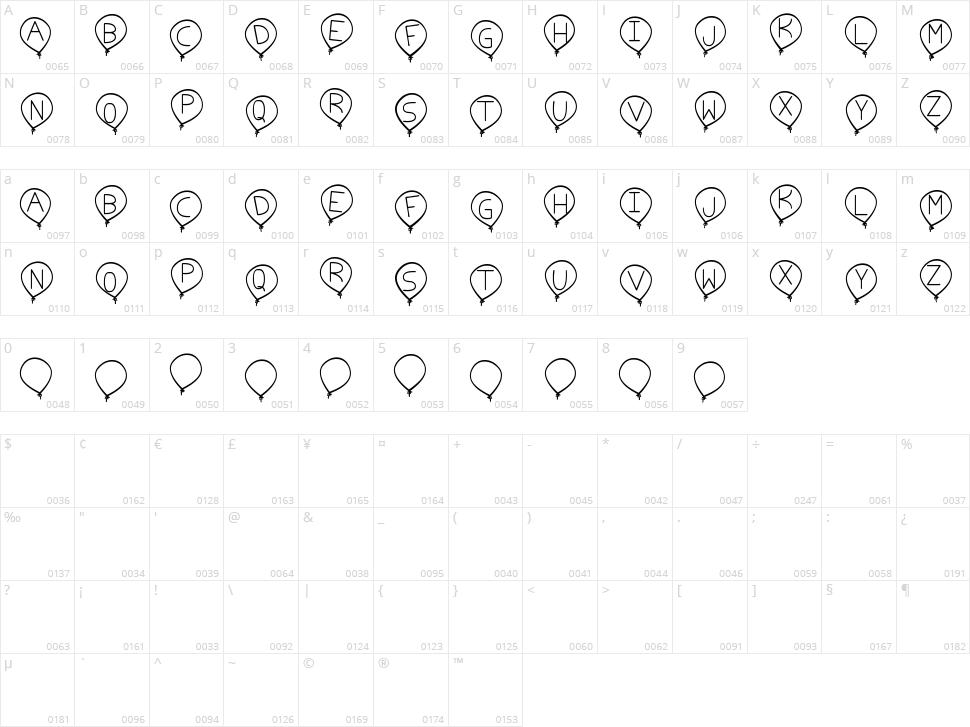 Birthday Balon TFB Character Map