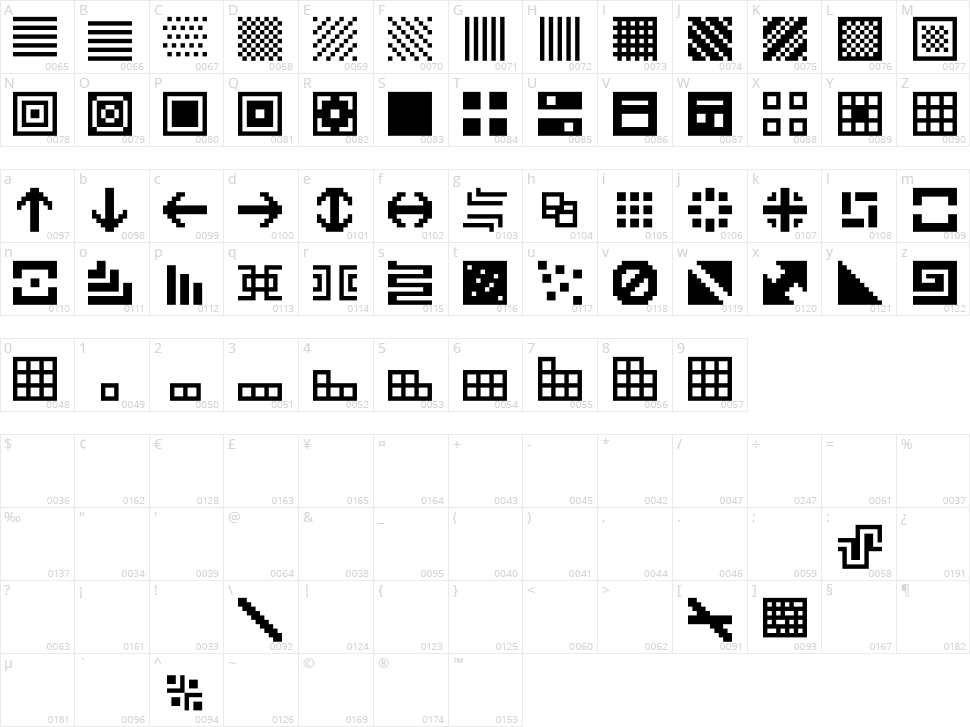 BitFUUL Character Map