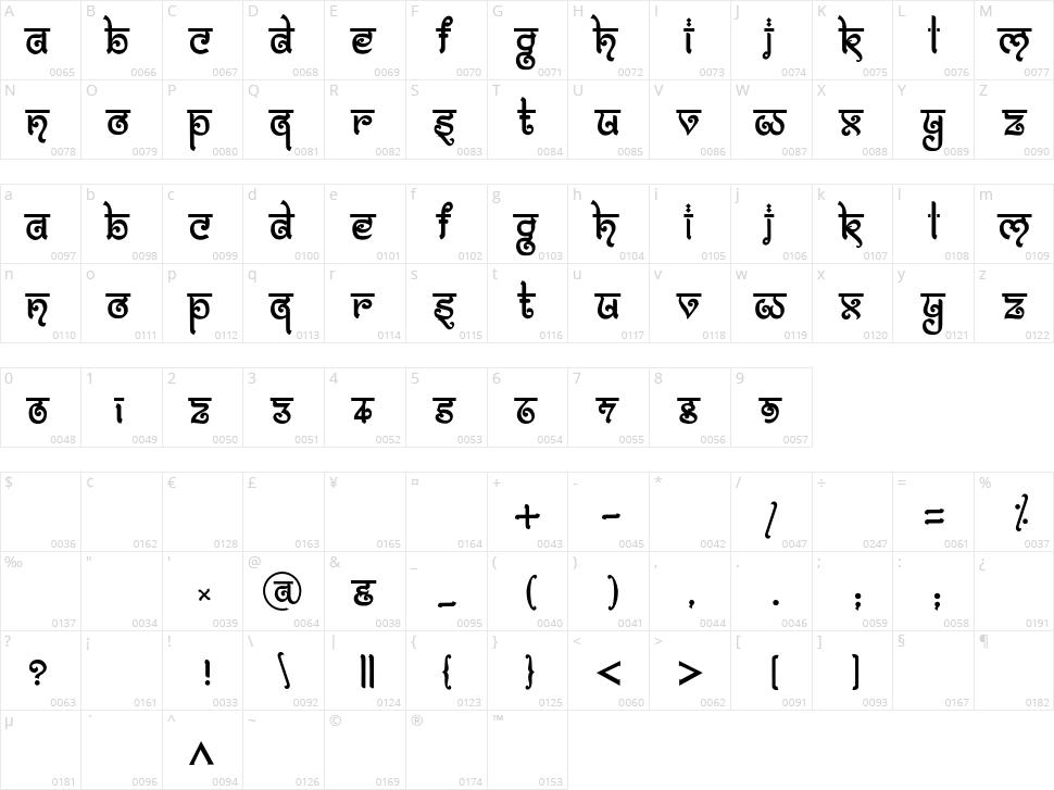 Bitling Moksh Character Map