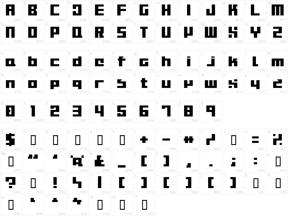 Bitmapper Old Type Character Map