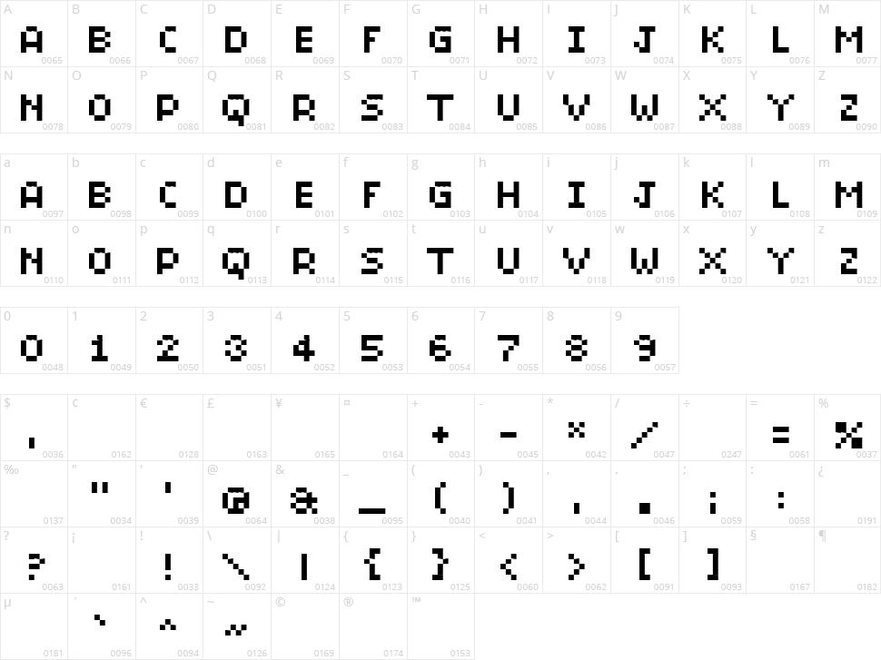 BitMicro01 Character Map