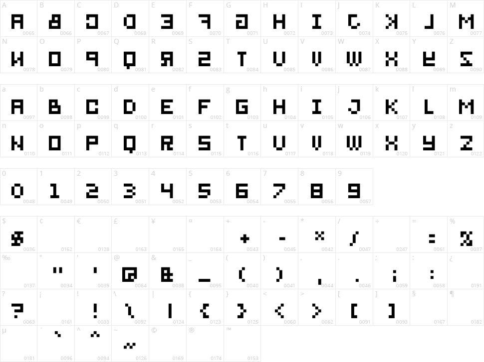BitMirror Character Map